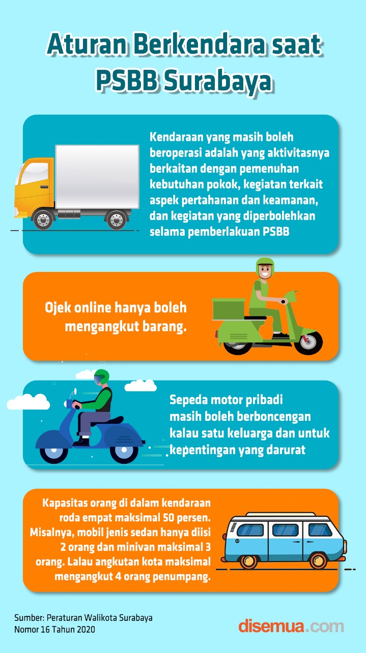 Aturan Berkendara Saat PSBB