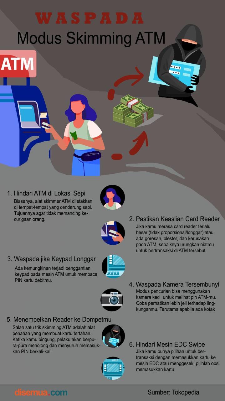 Waspada Modus Skimming ATM