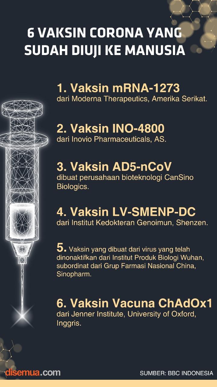 Berlomba-lomba Bikin Vaksin Corona