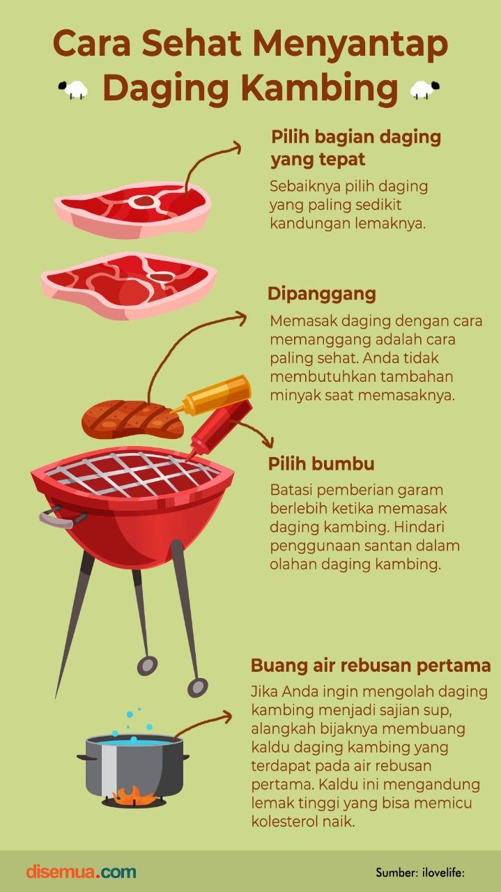Cara Sehat Menyantap Daging Kambing