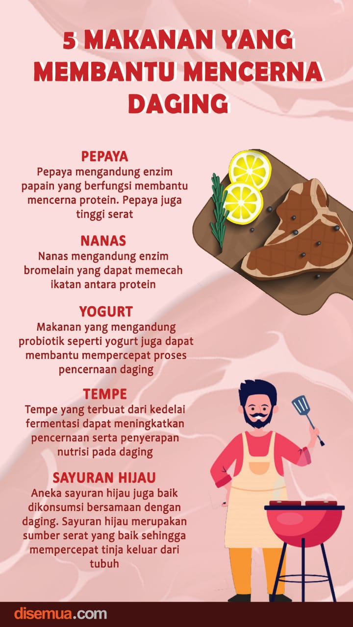 Makanan yang Membantu Mencerna Daging