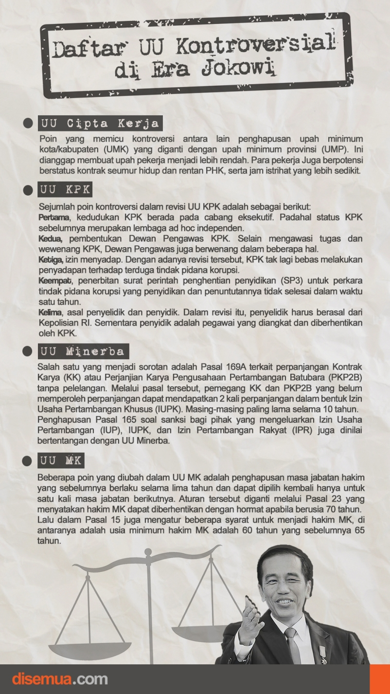 Daftar UU Kontroversial di Era Jokowi
