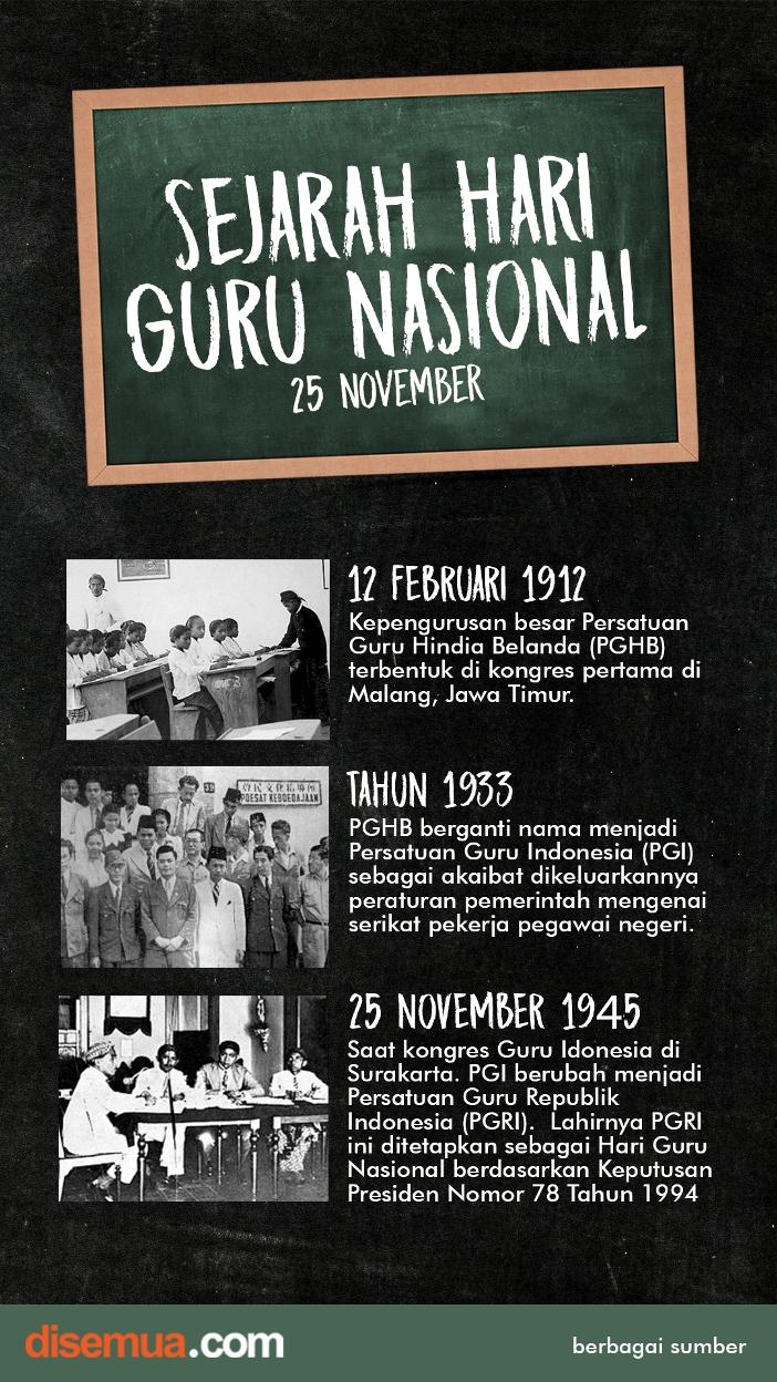 Sejarah Hari Guru Nasional