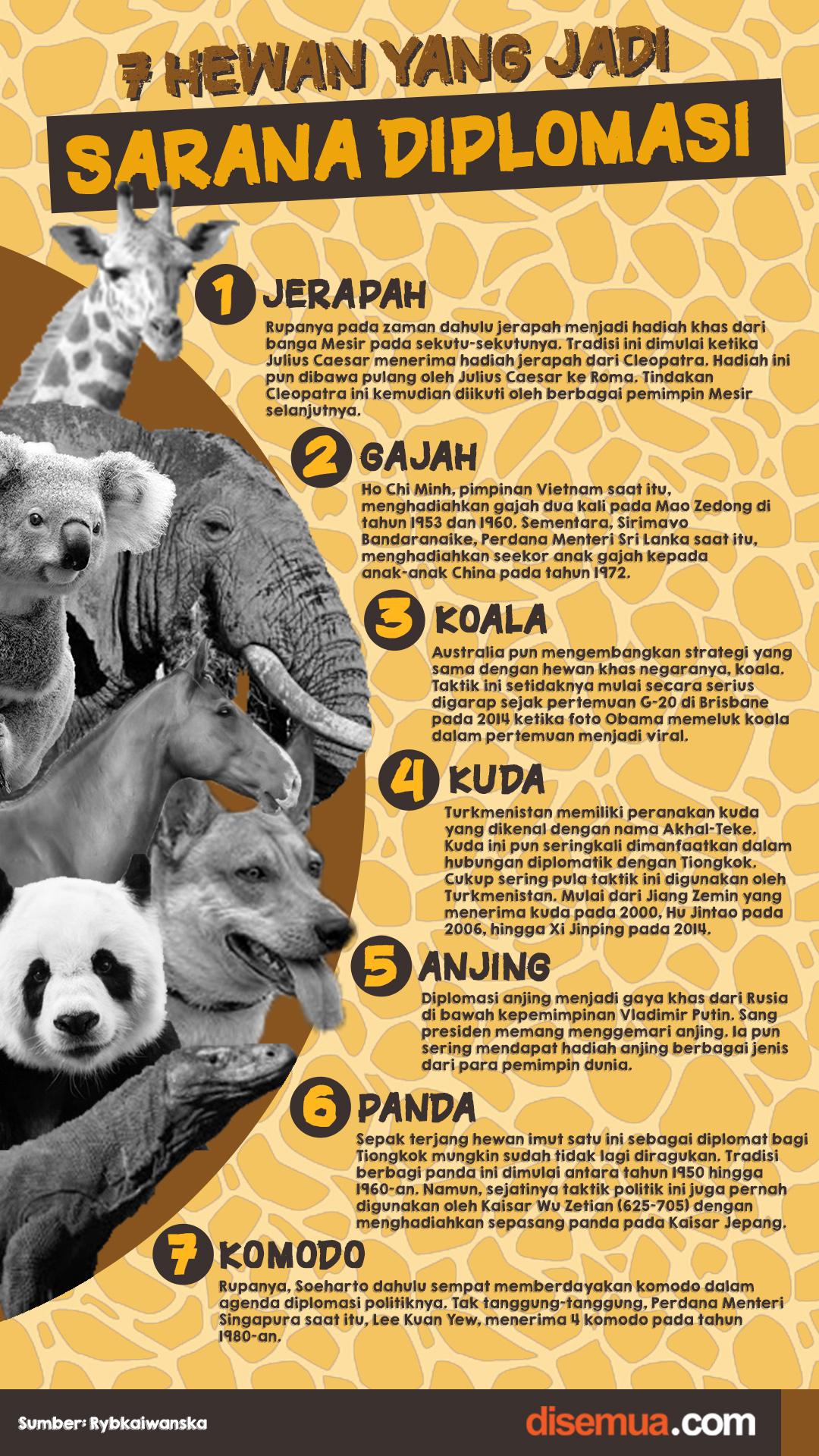 7 Hewan yang Jadi Sarana Diplomasi
