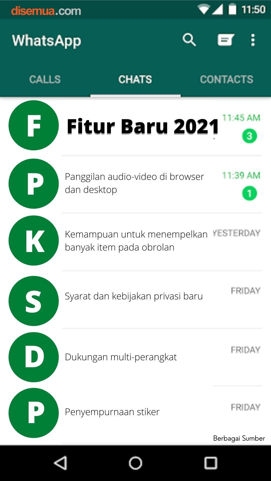 Fitur Baru WhatsApp 2021