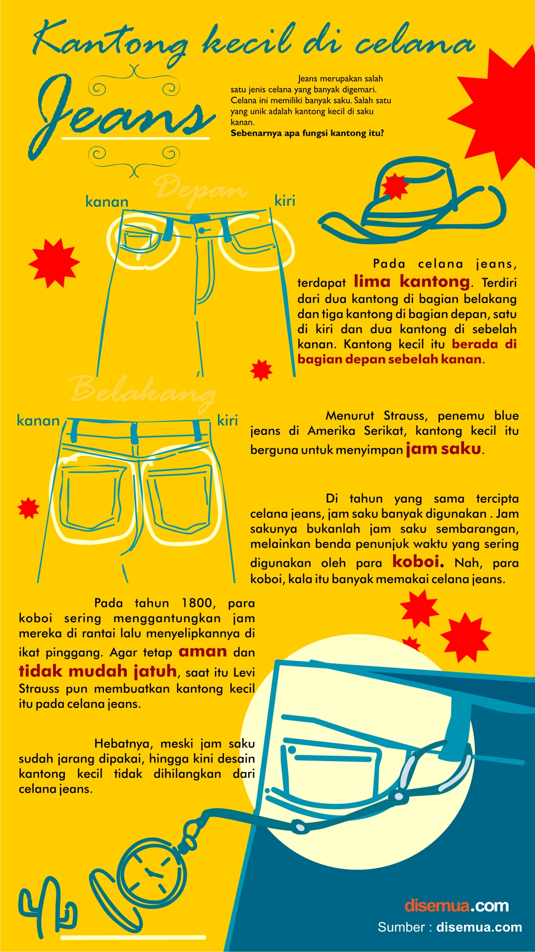 Fungsi Kantong Kecil Celana Jeans