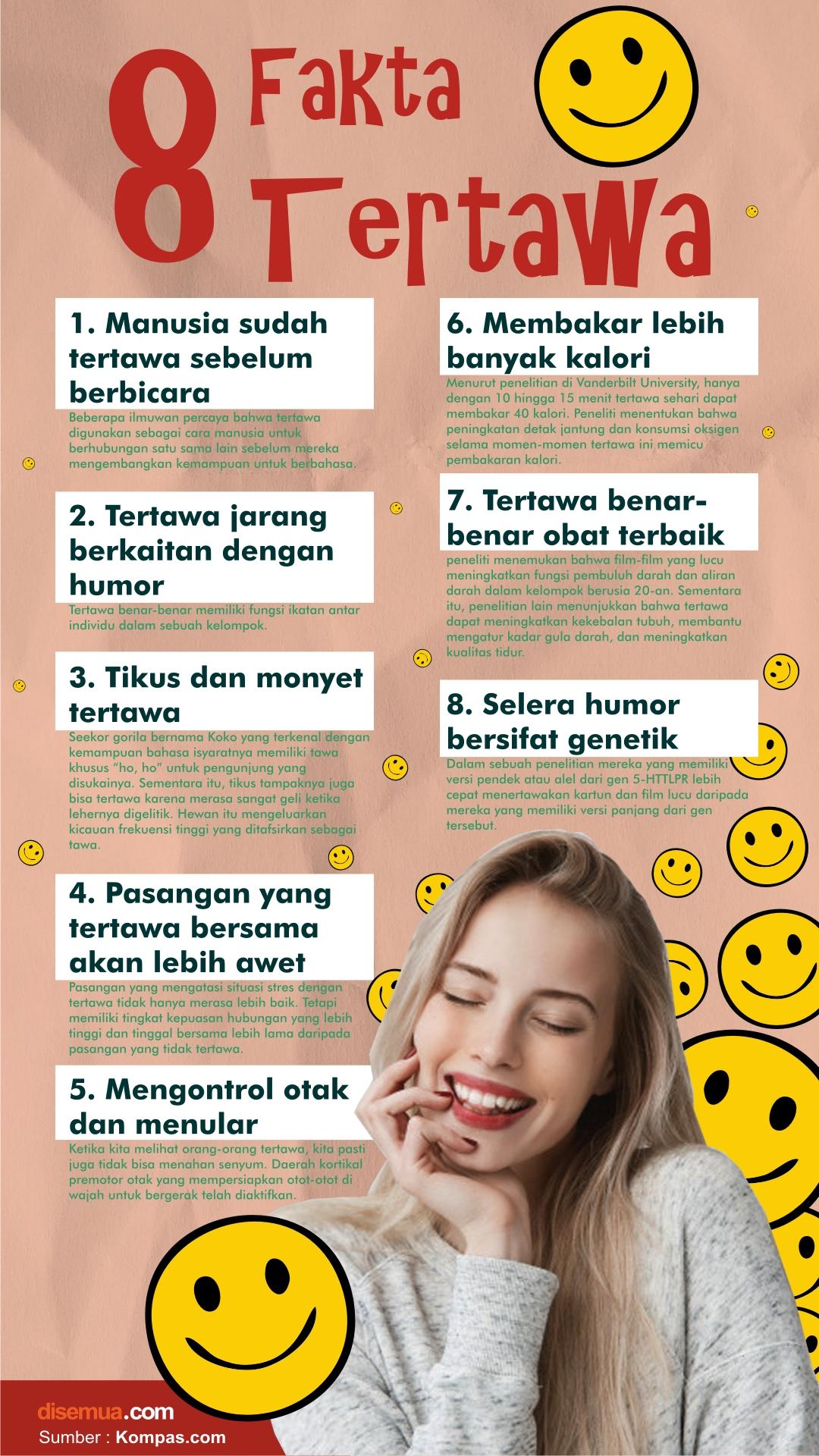 Fakta Tertawa